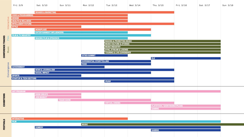 Schedule Overview