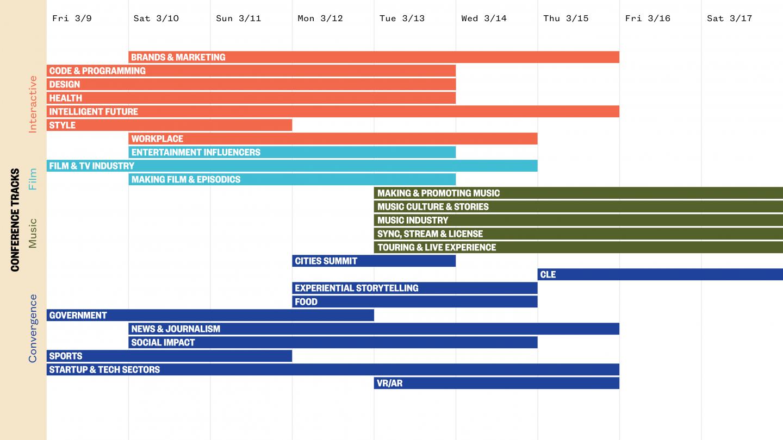 Tracks Schedule Overview