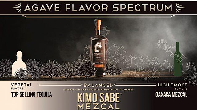 Kimo Sabe Spectrum
