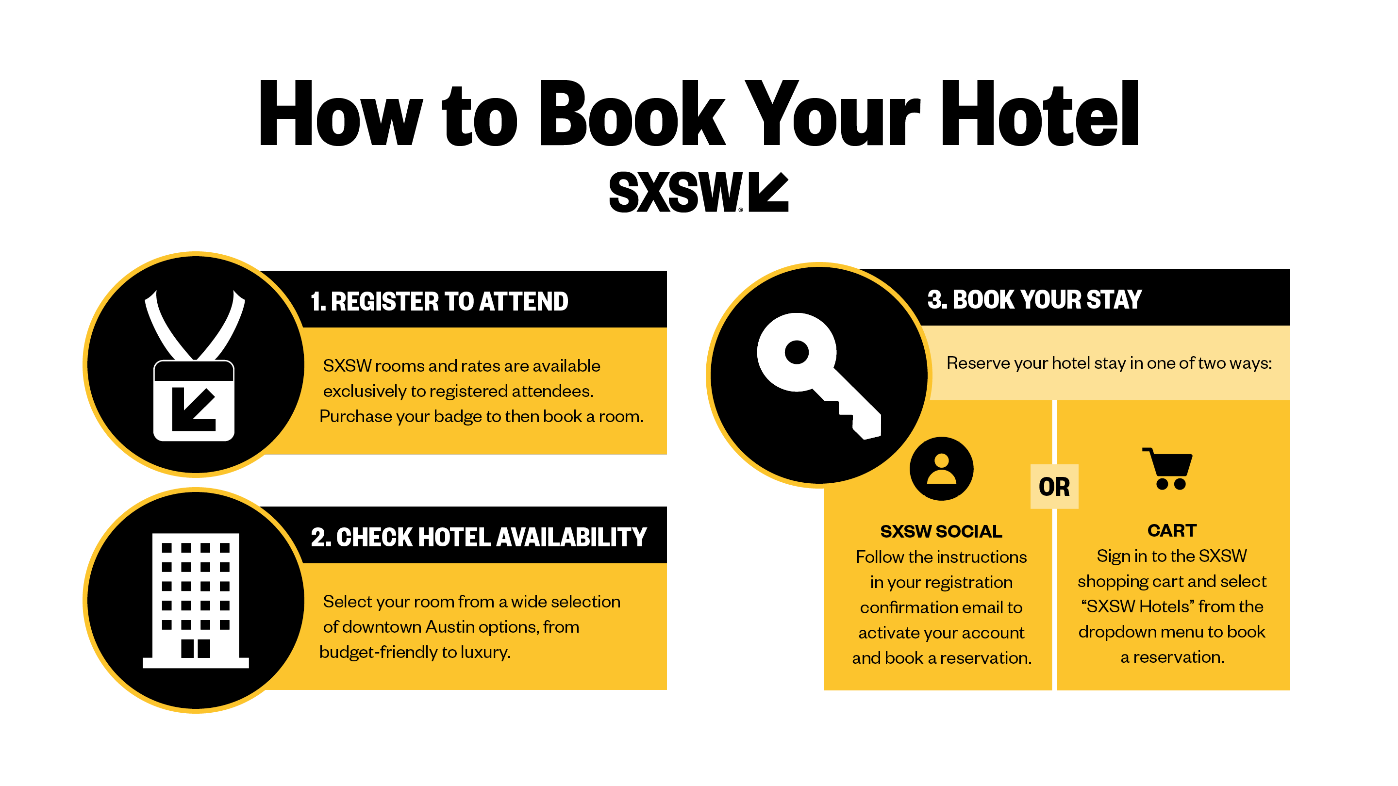 How To Book Hotels for SXSW